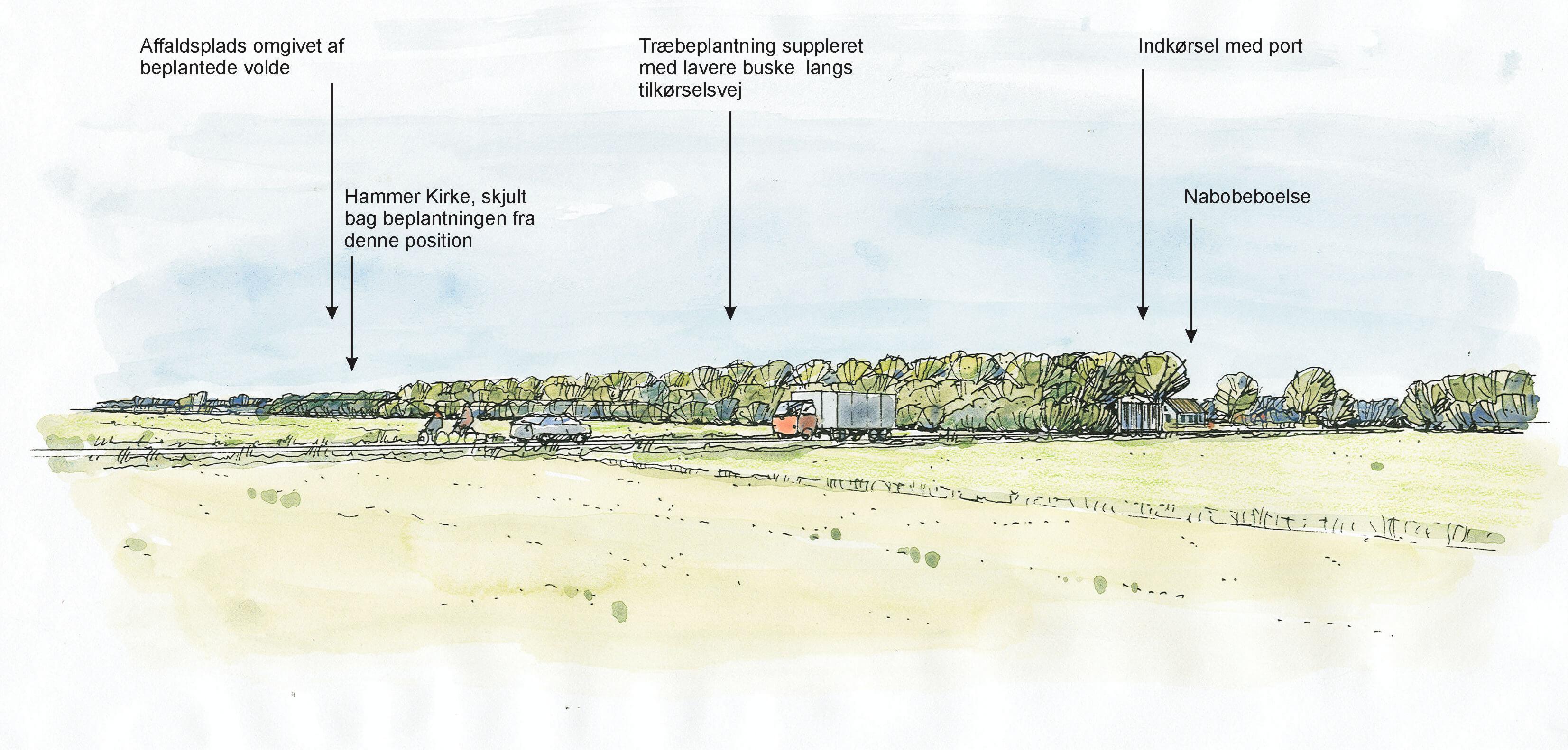 Genbrugsstation - LIFA Plan