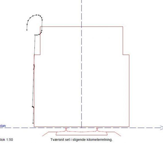 Opmåling af fritrumsprofil bane