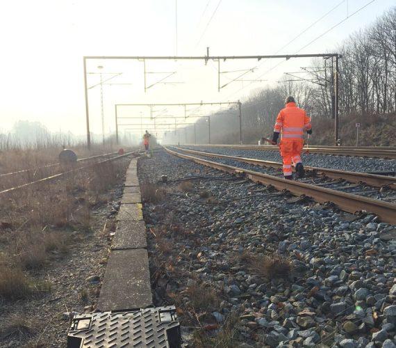 Opmåling af jernbane