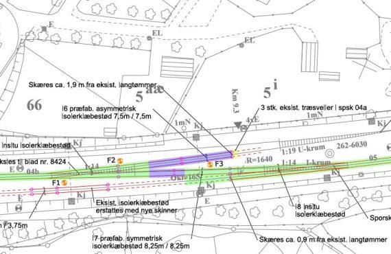 opmåling af strækningsplan bane
